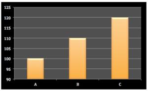 Illustrasjonsfoto Markedsundersøkelser og markedsvurdering
